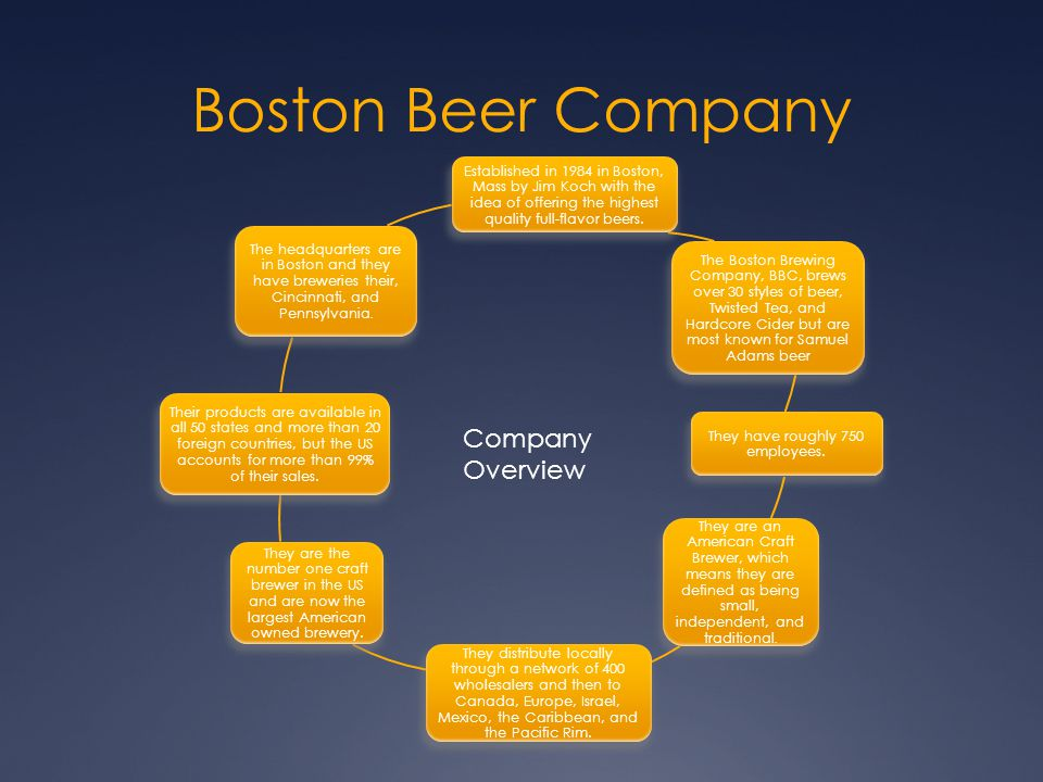 Financial Information  The company went public in 1995, with a growth strategy of creating and offering the highest quality of full- flavored beers.