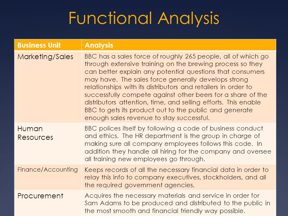 Functional Analysis Business UnitAnalysis Marketing/Sales BBC has a sales force of roughly 265 people, all of which go through extensive training on t