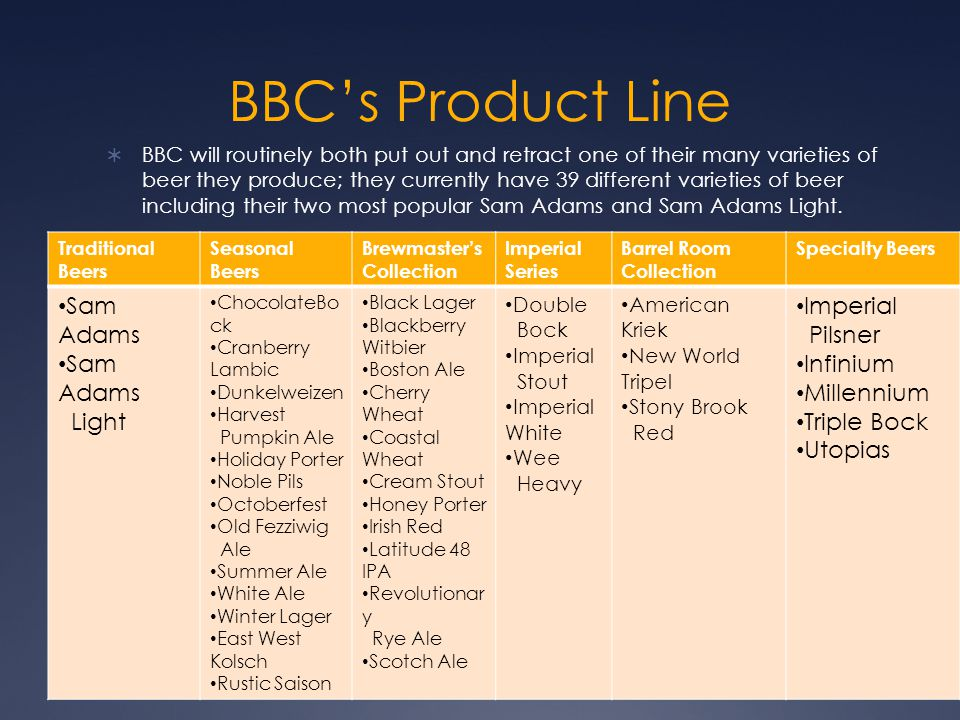 BBC's Product Line  BBC will routinely both put out and retract one of their many varieties of beer they produce; they currently have 39 different va
