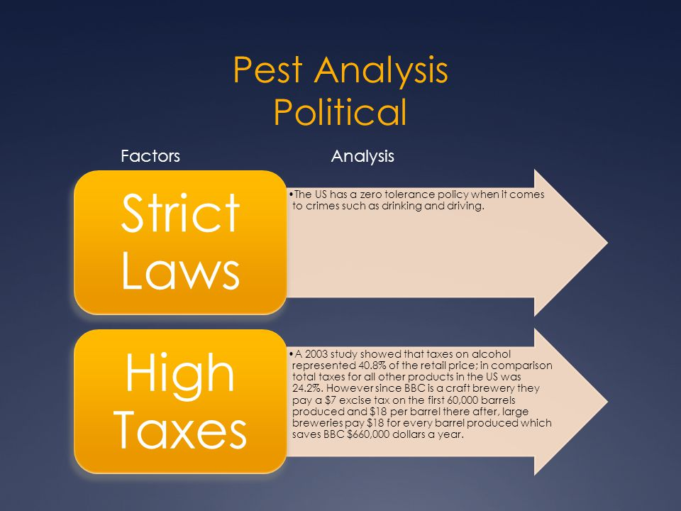 Pest Analysis Political The US has a zero tolerance policy when it comes to crimes such as drinking and driving. Strict Laws A 2003 study showed that