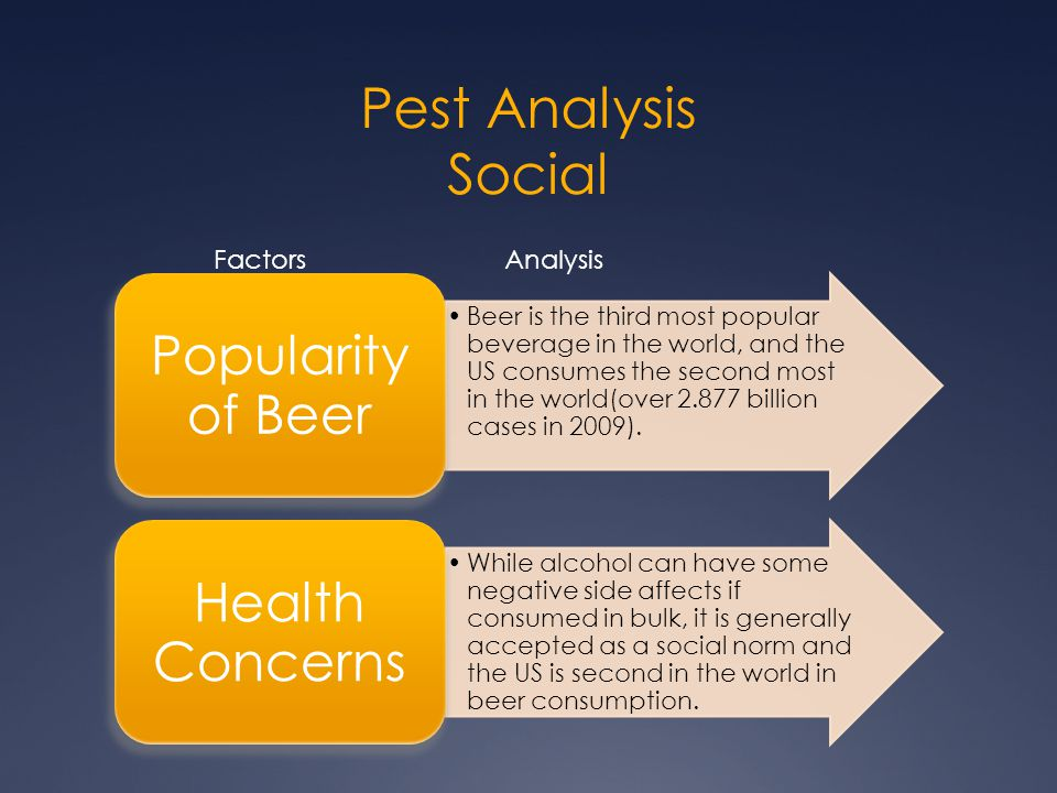 Pest Analysis Technological BBC uses a traditional four vessel brewing process with each step having several phases.