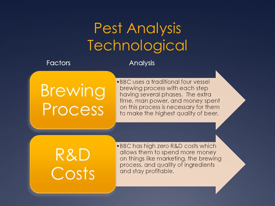 Pest Analysis Technological BBC uses a traditional four vessel brewing process with each step having several phases. The extra time, man power, and mo
