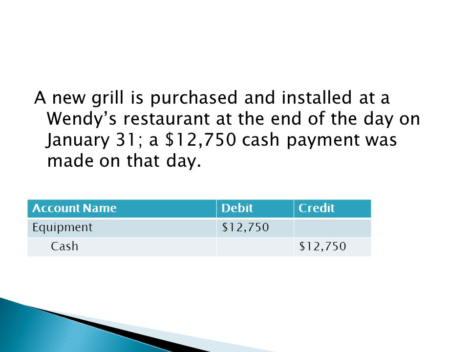 A new grill is purchased and installed at a Wendy's restaurant at the end of the day on January 31; a $12,750 cash payment was made on that day. Accou