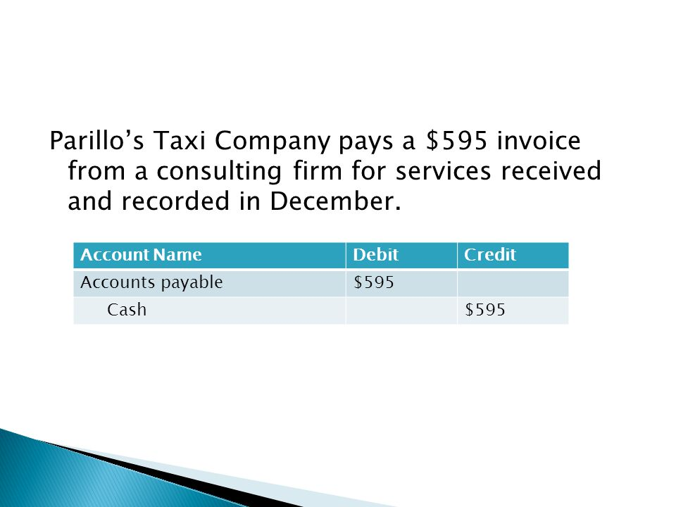 Parillo's Taxi Company pays a $595 invoice from a consulting firm for services received and recorded in December. Account NameDebitCredit Accounts pay