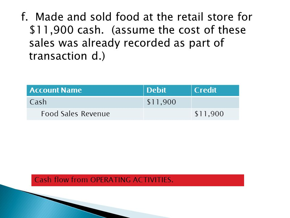 f. Made and sold food at the retail store for $11,900 cash. (assume the cost of these sales was already recorded as part of transaction d.) Account Na