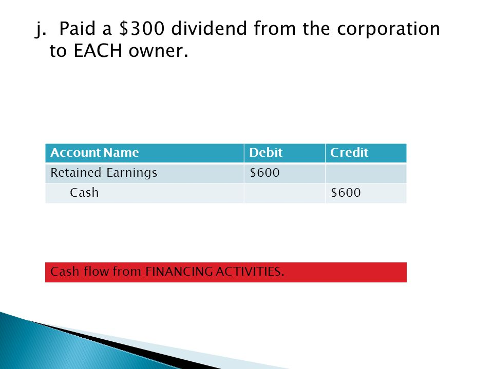 j. Paid a $300 dividend from the corporation to EACH owner. Account NameDebitCredit Retained Earnings$600 Cash$600 Cash flow from FINANCING ACTIVITIES