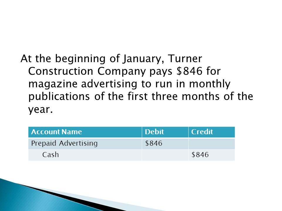 At the beginning of January, Turner Construction Company pays $846 for magazine advertising to run in monthly publications of the first three months o