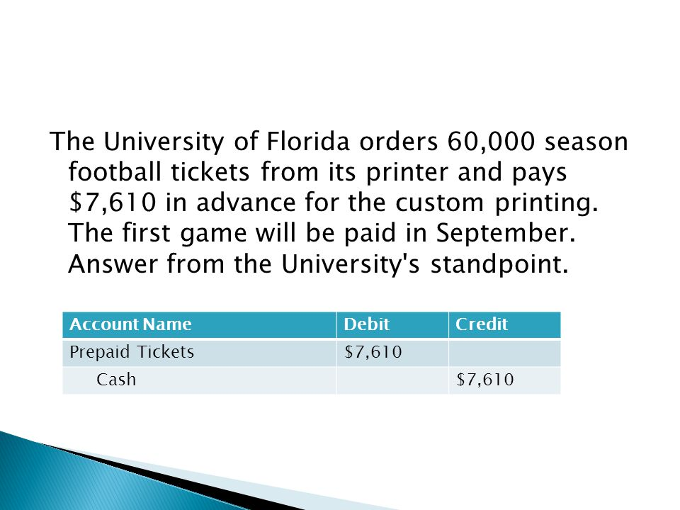 The University of Florida orders 60,000 season football tickets from its printer and pays $7,610 in advance for the custom printing. The first game wi