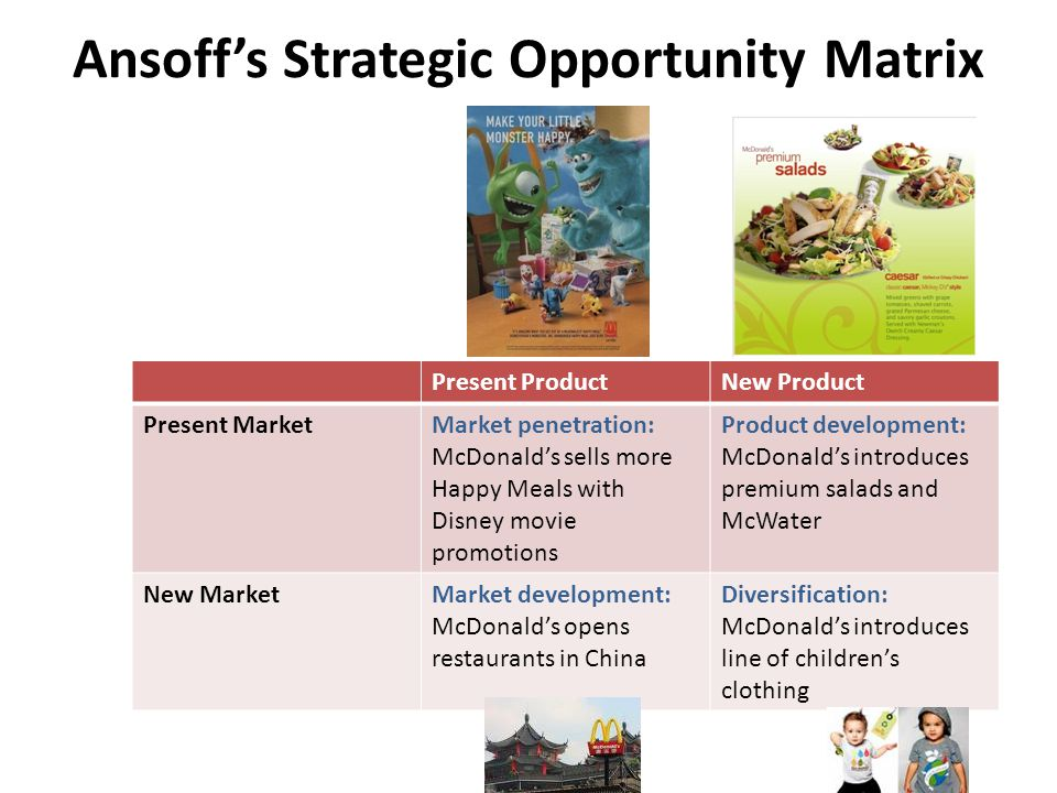 Ansoff's Strategic Opportunity Matrix Present ProductNew Product Present MarketMarket penetration: McDonald's sells more Happy Meals with Disney movie