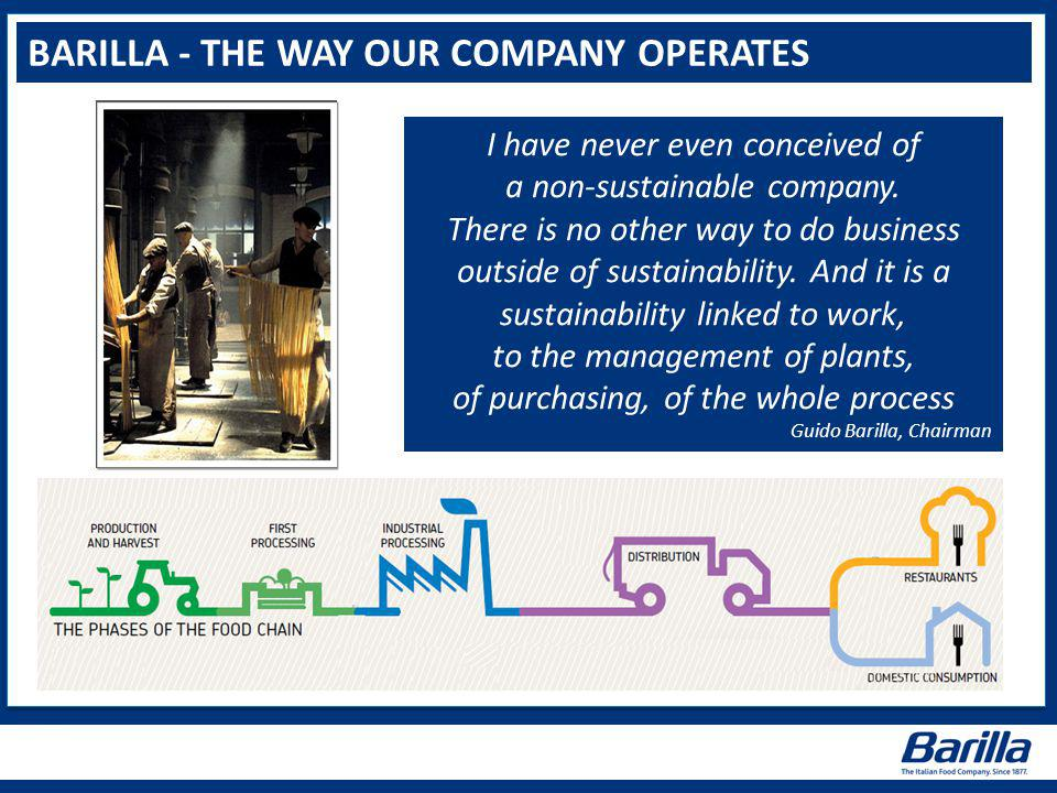 BARILLA - THE WAY OUR COMPANY OPERATES I have never even conceived of a non-sustainable company.