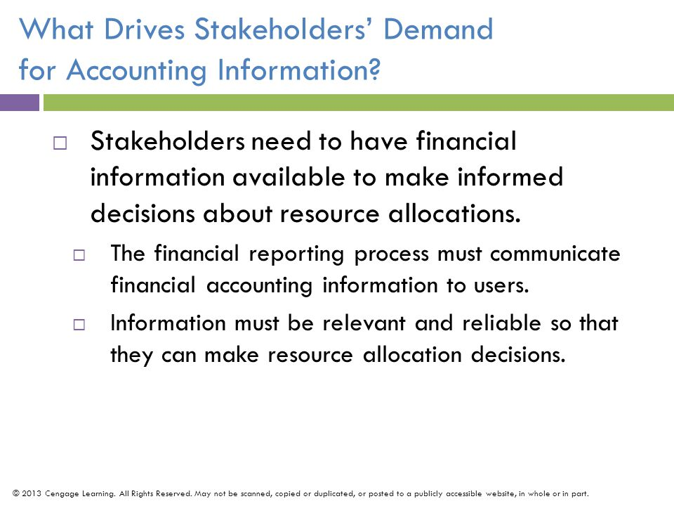 What Drives Stakeholders' Demand for Accounting Information.