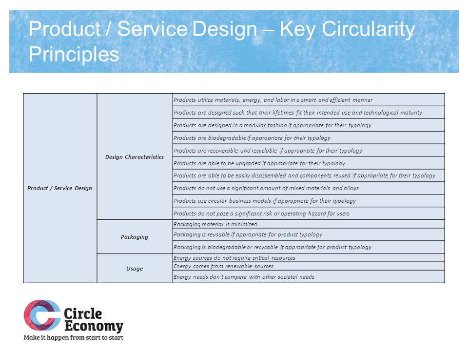 Product / Service Design – Key Circularity Principles Product / Service Design Design Characteristics Products utilize materials, energy, and labor in a smart and efficient manner Products are designed such that their lifetimes fit their intended use and technological maturity Products are designed in a modular fashion if appropriate for their typology Products are biodegradable if appropriate for their typology Products are recoverable and recyclable if appropriate for their typology Products are able to be upgraded if appropriate for their typology Products are able to be easily disassembled and components reused if appropriate for their typology Products do not use a significant amount of mixed materials and alloys Products use circular business models if appropriate for their typology Products do not pose a significant risk or operating hazard for users Packaging Packaging material is minimized Packaging is reusable if appropriate for product typology Packaging is biodegradable or recycable if appropriate for product typology Usage Energy sources do not require critical resources Energy comes from renewable sources Energy needs don t compete with other societal needs