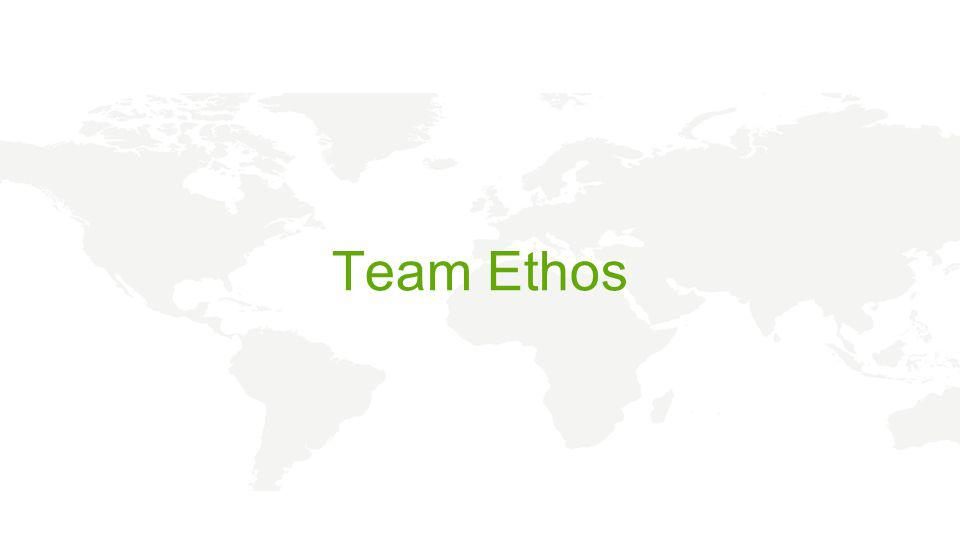 Team Ethos