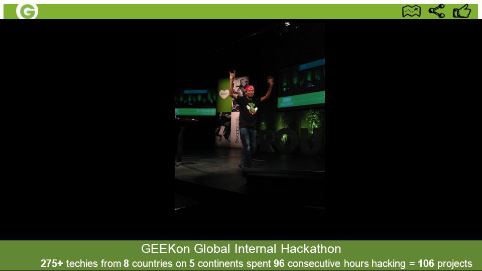 275+ techies from 8 countries on 5 continents spent 96 consecutive hours hacking = 106 projects