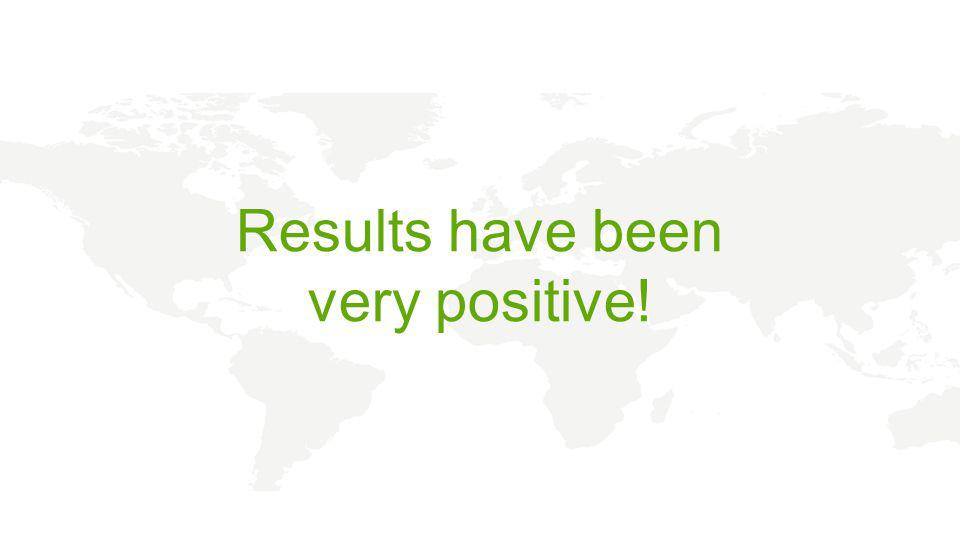 Results have been very positive!