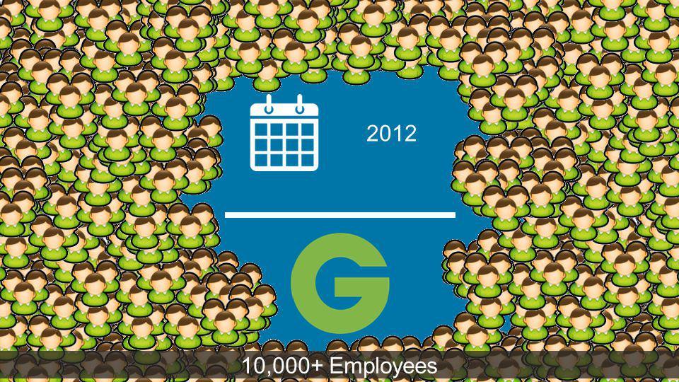 10,000+ Employees