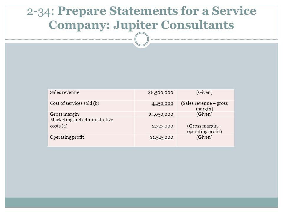 2-34: Prepare Statements for a Service Company: Jupiter Consultants Sales revenue$8,500,000(Given) Cost of services sold (b)4,450,000(Sales revenue –