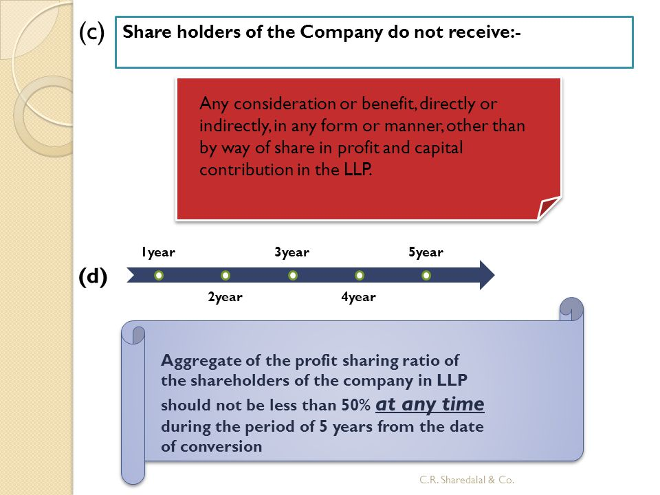 (c) Share holders of the Company do not receive:- Any consideration or benefit, directly or indirectly, in any form or manner, other than by way of sh