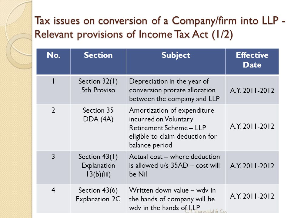 Tax issues on conversion of a Company/firm into LLP - Relevant provisions of Income Tax Act (1/2) No.SectionSubjectEffective Date 1Section 32(1) 5th P