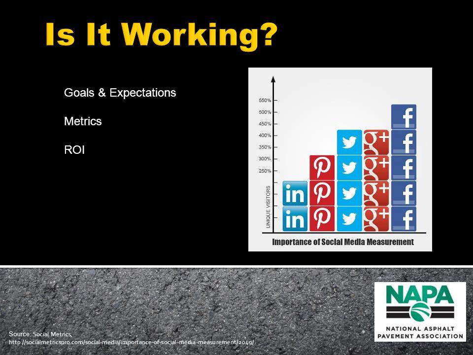 Goals & Expectations Metrics ROI Source: Social Metrics, http://socialmetricspro.com/social-media/importance-of-social-media-measurement/2049/