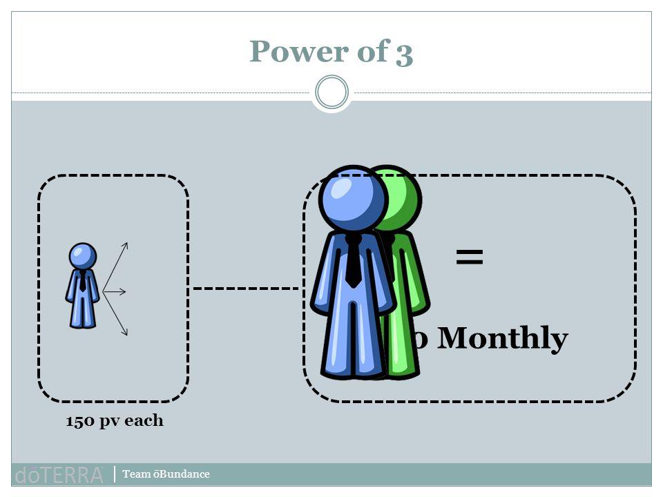 Team ōBundance Power of 3 = $50 Monthly 150 pv each