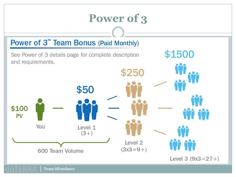 Team ōBundance Power of 3