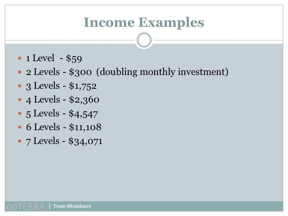 Team ōBundance Income Examples 1 Level - $59 2 Levels - $300 (doubling monthly investment) 3 Levels - $1,752 4 Levels - $2,360 5 Levels - $4,547 6 Lev