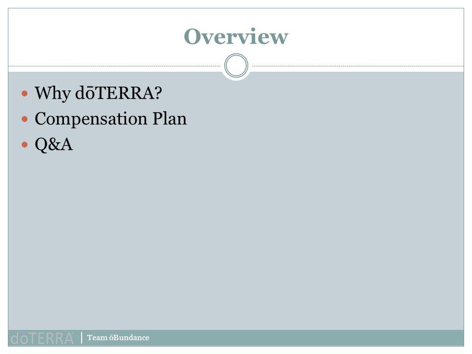 Team ōBundance Why d ō TERRA? Compensation Plan Q&A Overview