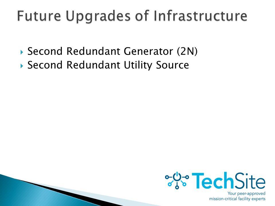  Second Redundant Generator (2N)  Second Redundant Utility Source
