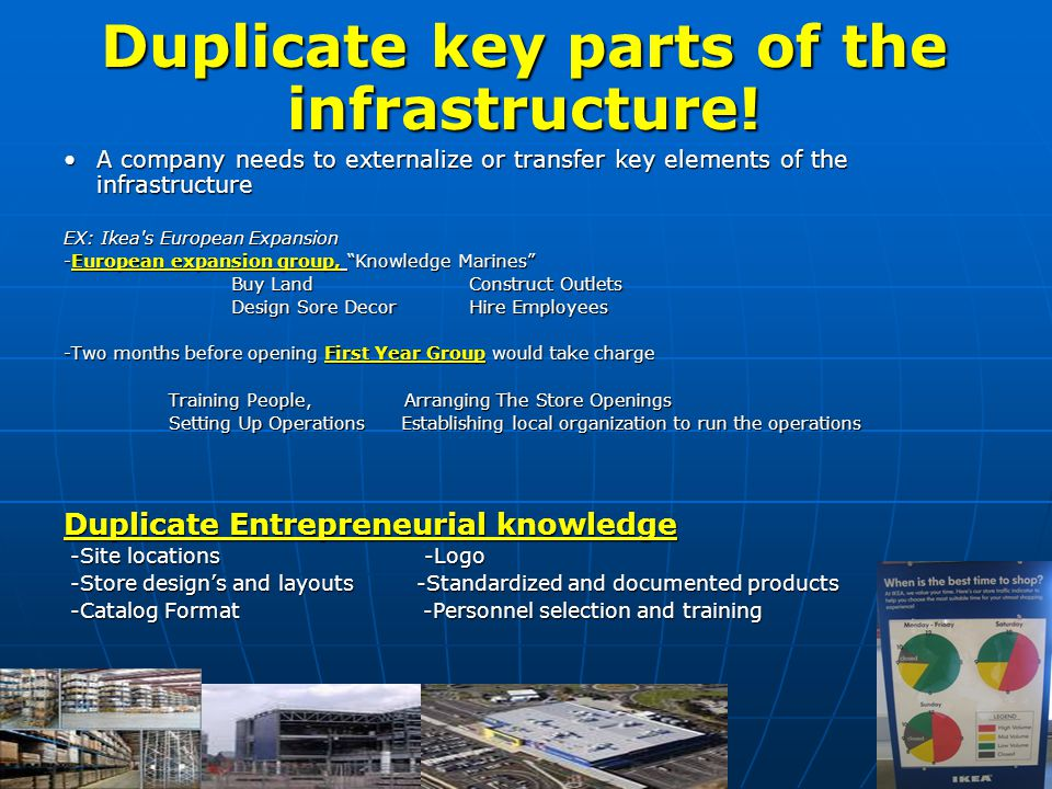 Duplicate key parts of the infrastructure. Duplicate key parts of the infrastructure.