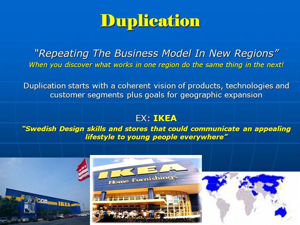 Granulation: Key Takeaway: Key Takeaway: Know the industry you're entering.Know the industry you're entering.