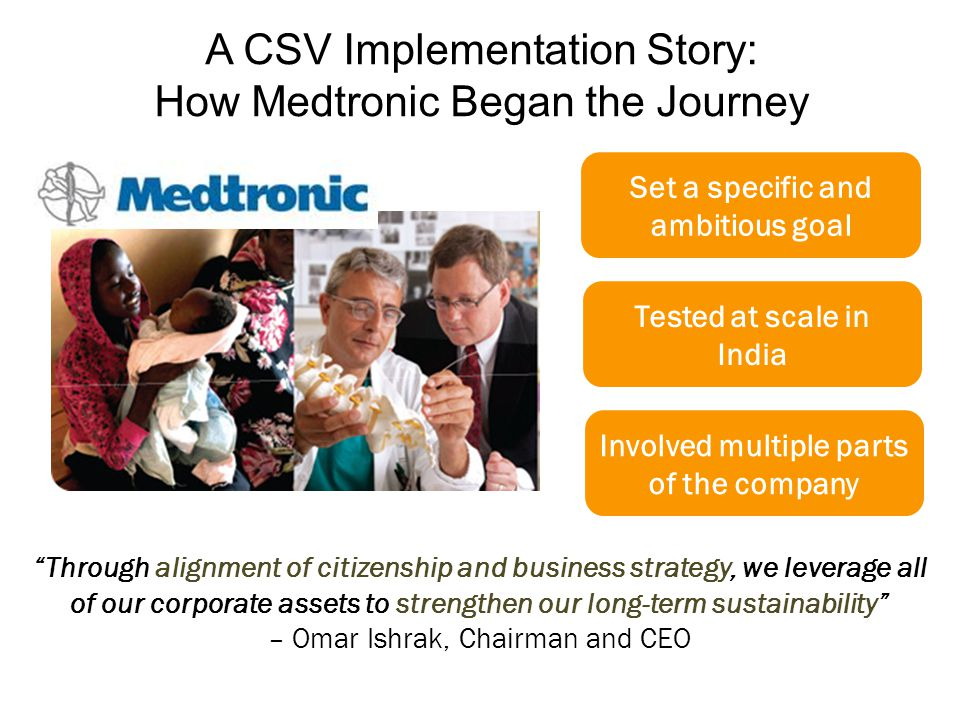 A CSV Implementation Story: How Medtronic Began the Journey Set a specific and ambitious goal Through alignment of citizenship and business strategy, we leverage all of our corporate assets to strengthen our long-term sustainability – Omar Ishrak, Chairman and CEO Tested at scale in India Involved multiple parts of the company