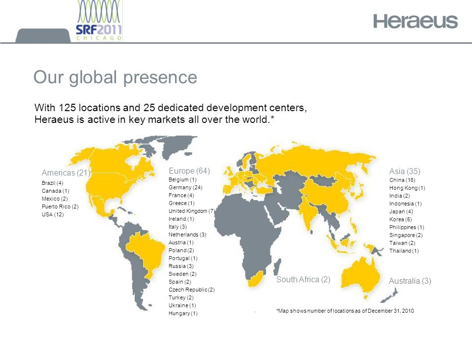 Our global presence Europe (64) Belgium (1) Germany (24) France (4) Greece (1) United Kingdom (7) Ireland (1) Italy (3) Netherlands (3) Austria (1) Poland (2) Portugal (1) Russia (3) Sweden (2) Spain (2) Czech Republic (2) Turkey (2) Ukraine (1) Hungary (1) Americas (21) Brazil (4) Canada (1) Mexico (2) Puerto Rico (2) USA (12) South Africa (2) Australia (3) Asia (35) China (16) Hong Kong (1) India (2) Indonesia (1) Japan (4 ) Korea (5) Philippines (1) Singapore (2) Taiwan (2) Thailand (1) *Map shows number of locations as of December 31, 2010 With 125 locations and 25 dedicated development centers, Heraeus is active in key markets all over the world.*