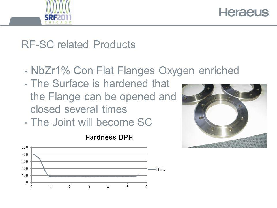 RF-SC related Products - Nb RRR Seamless Tubes - Nb RRR Coupler Housings