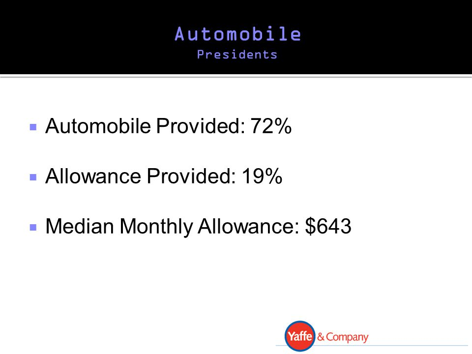  Automobile Provided: 72%  Allowance Provided: 19%  Median Monthly Allowance: $643