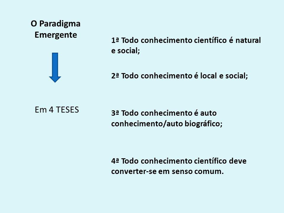 O Paradigma Emergente 1ª Todo conhecimento científico é natural e social; 2ª Todo conhecimento é local e social; 3ª Todo conhecimento é auto conhecimento/auto biográfico; 4ª Todo conhecimento científico deve converter-se em senso comum.