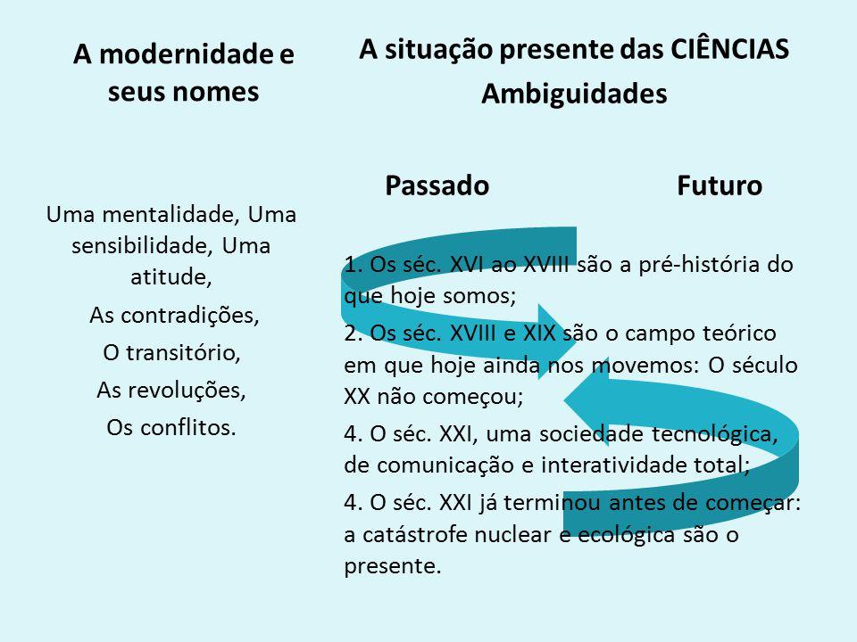 A modernidade e seus nomes A situação presente das CIÊNCIAS Ambiguidades Passado Futuro 1.