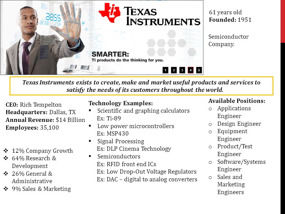 Texas Instruments exists to create, make and market useful products and services to satisfy the needs of its customers throughout the world. CE0: Rich