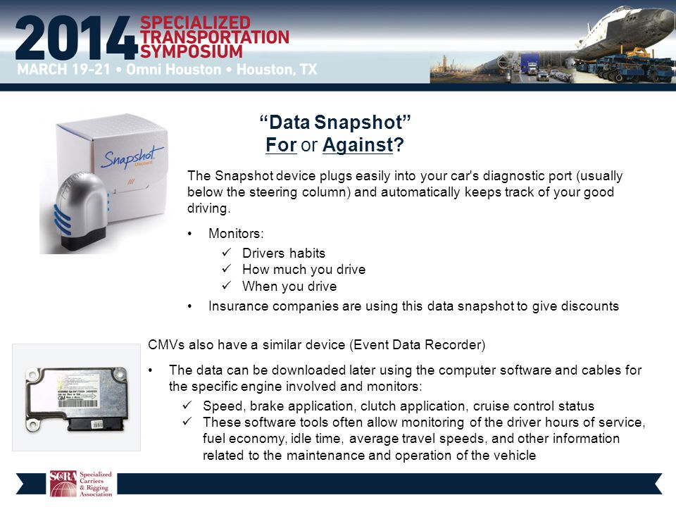 Data Snapshot For or Against.