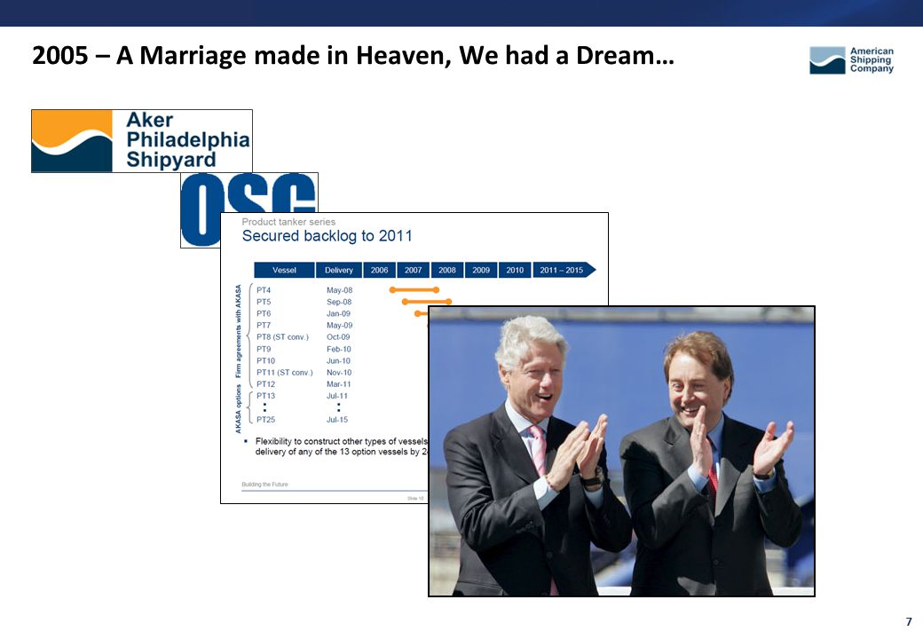 7 2005 – A Marriage made in Heaven, We had a Dream…