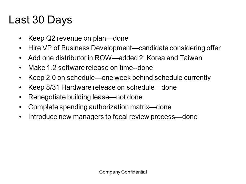 Company Confidential Last 30 Days Keep Q2 revenue on plan—done Hire VP of Business Development—candidate considering offer Add one distributor in ROW—added 2: Korea and Taiwan Make 1.2 software release on time--done Keep 2.0 on schedule—one week behind schedule currently Keep 8/31 Hardware release on schedule—done Renegotiate building lease—not done Complete spending authorization matrix—done Introduce new managers to focal review process—done