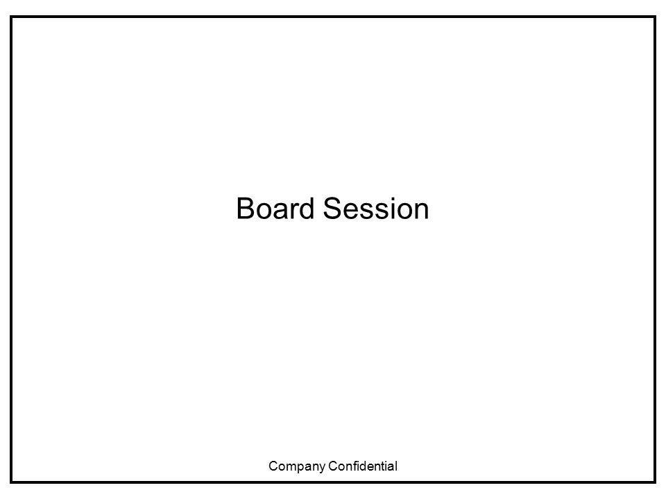 Company Confidential Board Session
