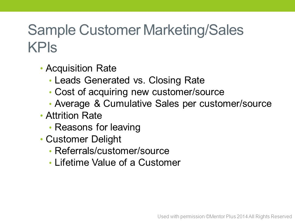 Used with permission ©Mentor Plus 2014 All Rights Reserved Sample Customer Marketing/Sales KPIs Acquisition Rate Leads Generated vs.