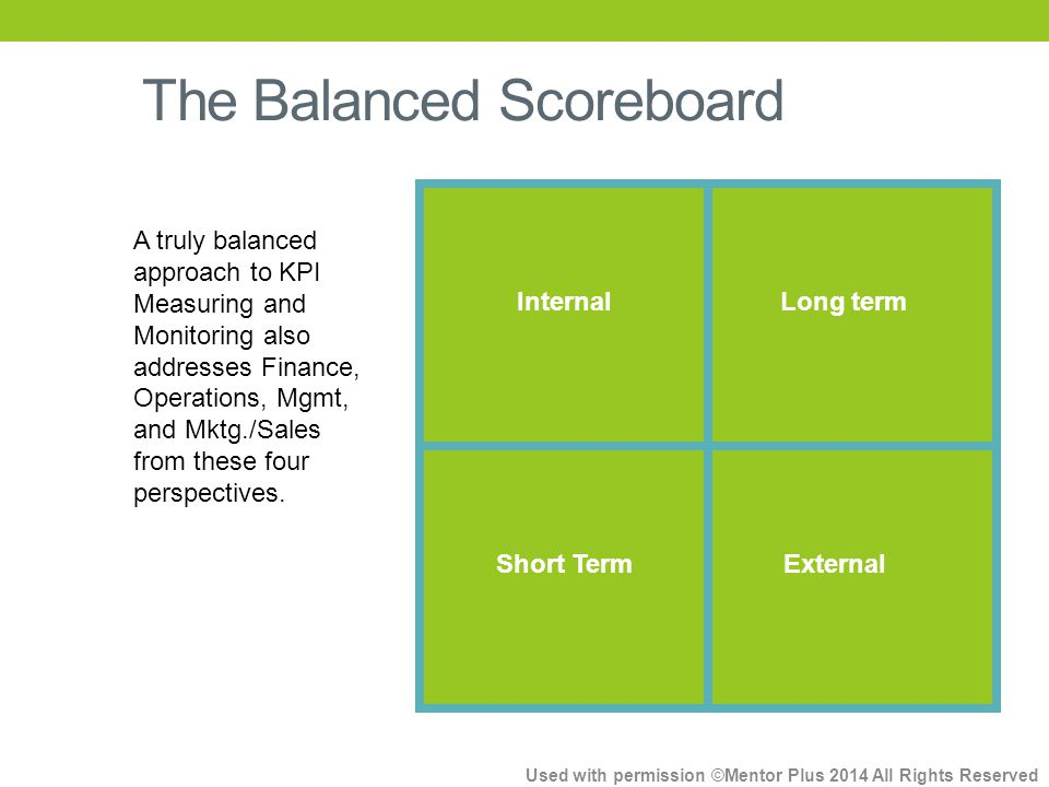 The Balanced Scoreboard Used with permission ©Mentor Plus 2014 All Rights Reserved A truly balanced approach to KPI Measuring and Monitoring also addresses Finance, Operations, Mgmt, and Mktg./Sales from these four perspectives.