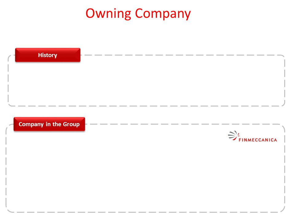Owning Company History Company in the Group