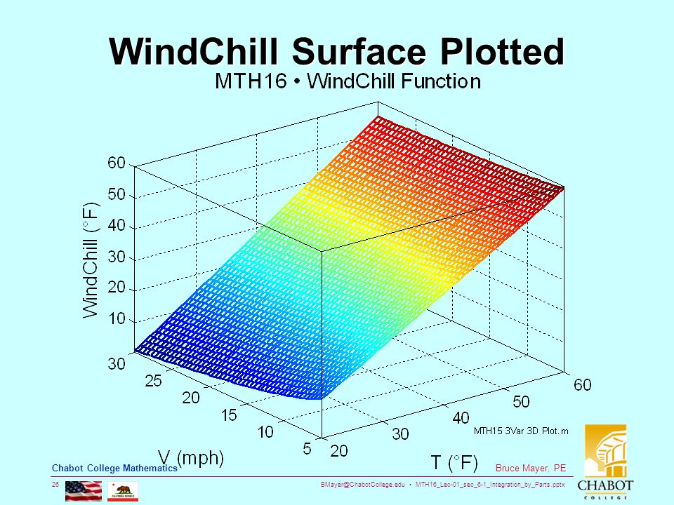 BMayer@ChabotCollege.edu MTH16_Lec-01_sec_6-1_Integration_by_Parts.pptx 26 Bruce Mayer, PE Chabot College Mathematics WindChill Surface Plotted