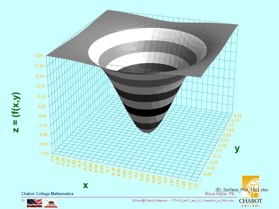BMayer@ChabotCollege.edu MTH16_Lec-01_sec_6-1_Integration_by_Parts.pptx 33 Bruce Mayer, PE Chabot College Mathematics