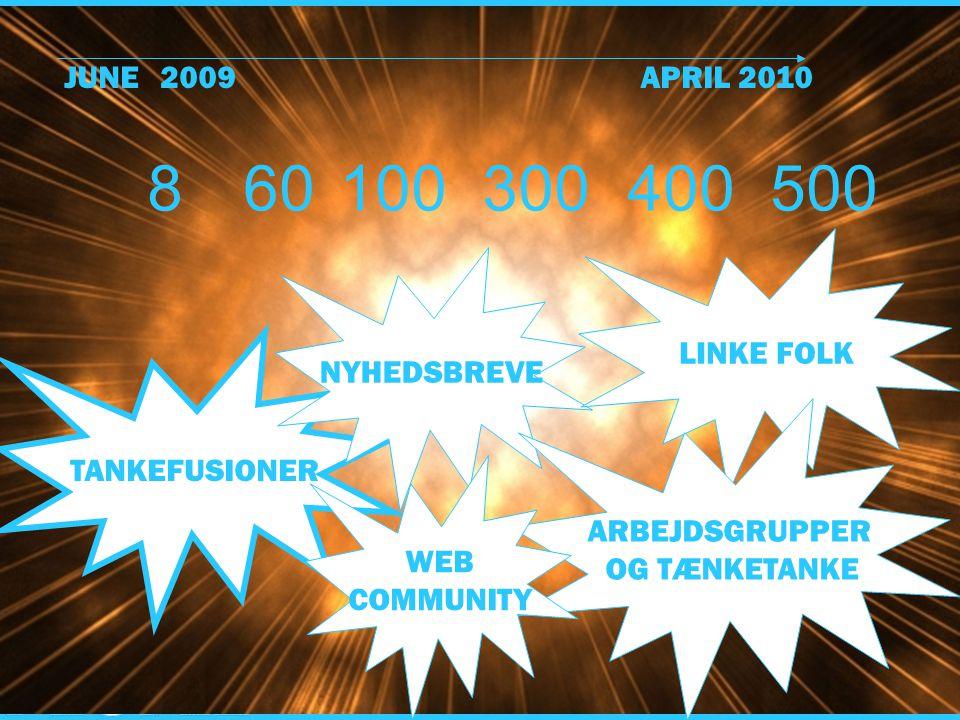 TANKEFUSIONER NYHEDSBREVE LINKE FOLK ARBEJDSGRUPPER OG TÆNKETANKE WEB COMMUNITY 8 60100 300400 500 JUNE2009APRIL 2010