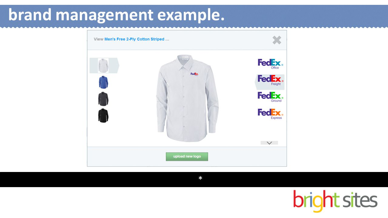 brand management example. *