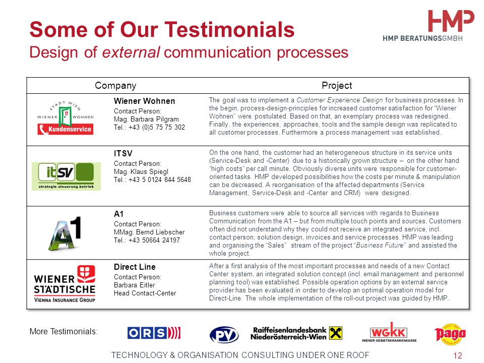 TECHNOLOGIE- & ORGANISATIONSBERATUNG AUS EINER HAND Some of Our Testimonials Design of external communication processes 12 More Testimonials: TECHNOLO